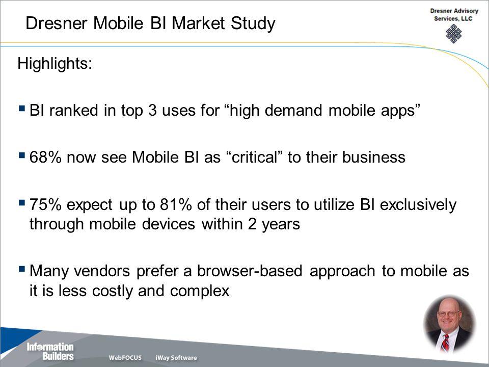 Dresner Mobile BI Market Study Copyright 2010, Information Builders.