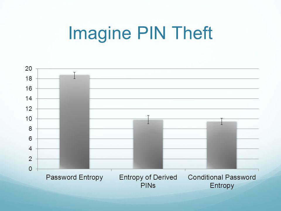 Imagine PIN Theft