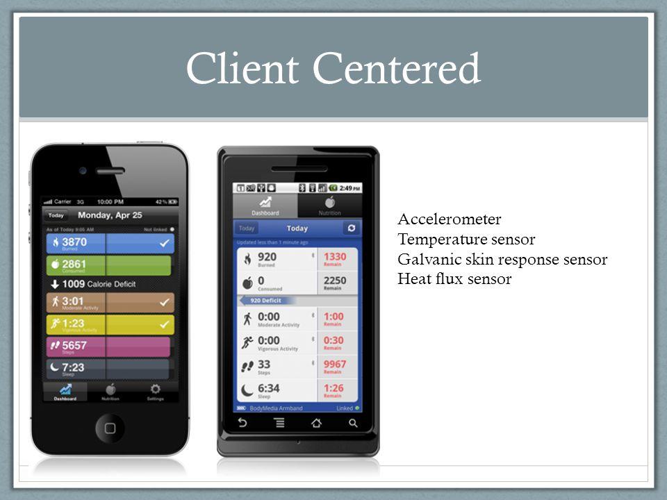 Client Centered Accelerometer Temperature sensor Galvanic skin response sensor Heat flux sensor