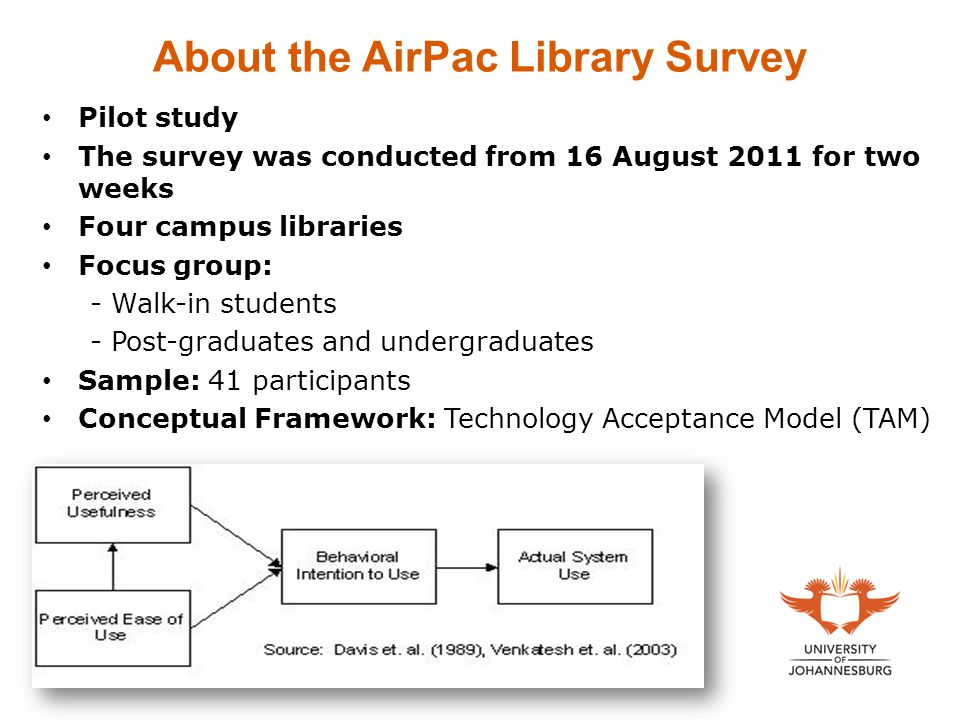 About the AirPac Library Survey Pilot study The survey was conducted from 16 August 2011 for two weeks Four campus libraries Focus group: - Walk-in students - Post-graduates and undergraduates Sample: 41 participants Conceptual Framework: Technology Acceptance Model (TAM)