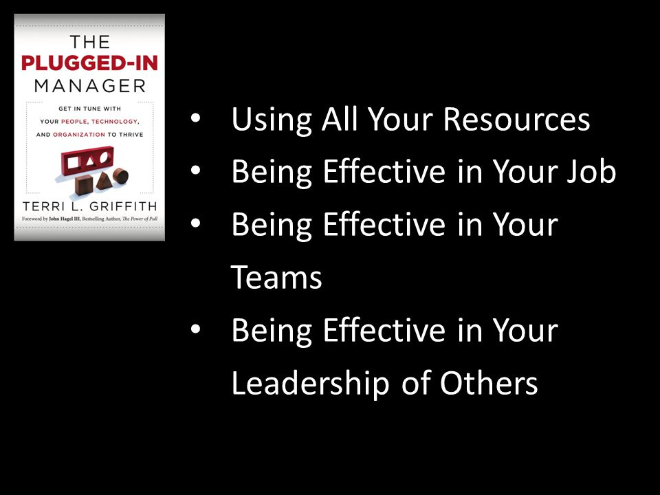 Using All Your Resources Being Effective in Your Job Being Effective in Your Teams Being Effective in Your Leadership of Others
