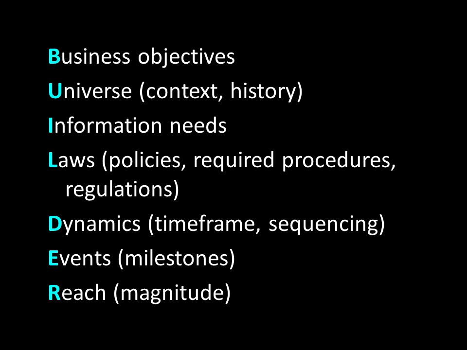 Business objectives Universe (context, history) Information needs Laws (policies, required procedures, regulations) Dynamics (timeframe, sequencing) Events (milestones) Reach (magnitude)