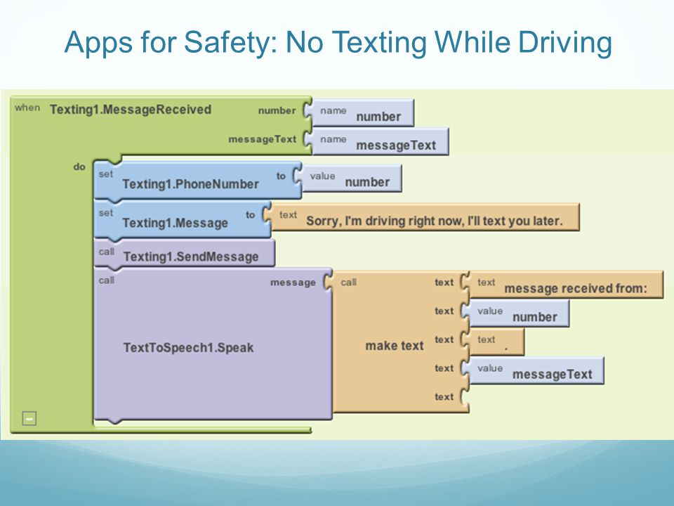 Apps for Safety: No Texting While Driving