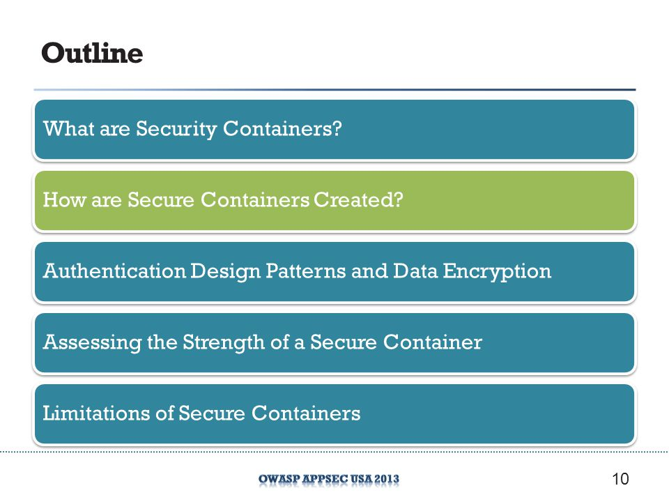 Outline What are Security Containers?How are Secure Containers Created?Authentication Design Patterns and Data EncryptionAssessing the Strength of a S