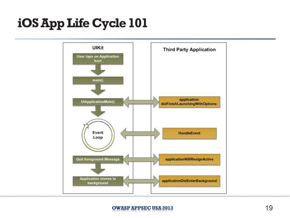 iOS App Life Cycle 101 19