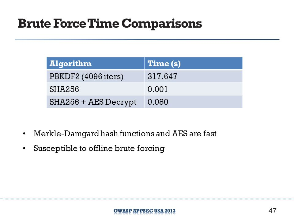 Brute Force Time Comparisons 47 AlgorithmTime (s) PBKDF2 (4096 iters)317.647 SHA2560.001 SHA256 + AES Decrypt0.080 Merkle-Damgard hash functions and AES are fast Susceptible to offline brute forcing