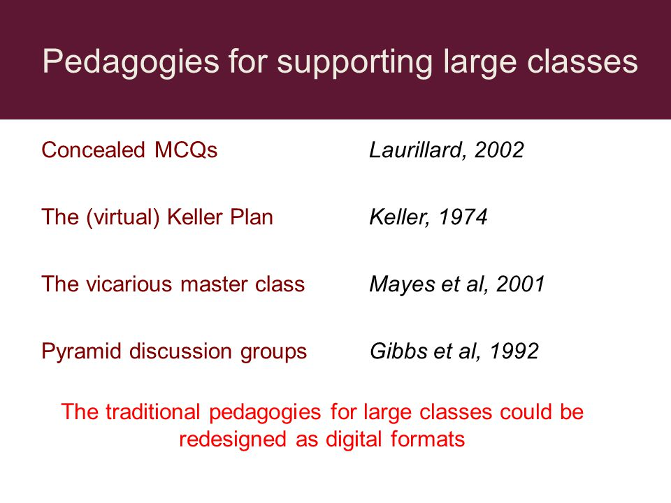 Pedagogies for supporting large classes Concealed MCQs The (virtual) Keller Plan The vicarious master class Pyramid discussion groups Laurillard, 2002 Keller, 1974 Mayes et al, 2001 Gibbs et al, 1992 The traditional pedagogies for large classes could be redesigned as digital formats