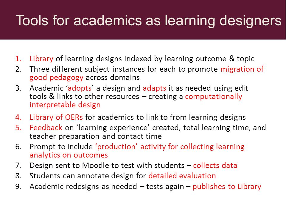 1.Library of learning designs indexed by learning outcome & topic 2.Three different subject instances for each to promote migration of good pedagogy across domains 3.Academic adopts a design and adapts it as needed using edit tools & links to other resources – creating a computationally interpretable design 4.Library of OERs for academics to link to from learning designs 5.Feedback on learning experience created, total learning time, and teacher preparation and contact time 6.Prompt to include production activity for collecting learning analytics on outcomes 7.Design sent to Moodle to test with students – collects data 8.Students can annotate design for detailed evaluation 9.Academic redesigns as needed – tests again – publishes to Library Tools for academics as learning designers 1.Library of learning designs indexed by learning outcome & topic 2.Three different subject instances for each to promote migration of good pedagogy across domains 3.Academic adopts a design and adapts it as needed using edit tools & links to other resources – creating a computationally interpretable design 4.Library of OERs for academics to link to from learning designs 5.Feedback on learning experience created, total learning time, and teacher preparation and contact time 6.Prompt to include production activity for collecting learning analytics on outcomes 7.Design sent to Moodle to test with students – collects data 8.Students can annotate design for detailed evaluation 9.Academic redesigns as needed – tests again – publishes to Library