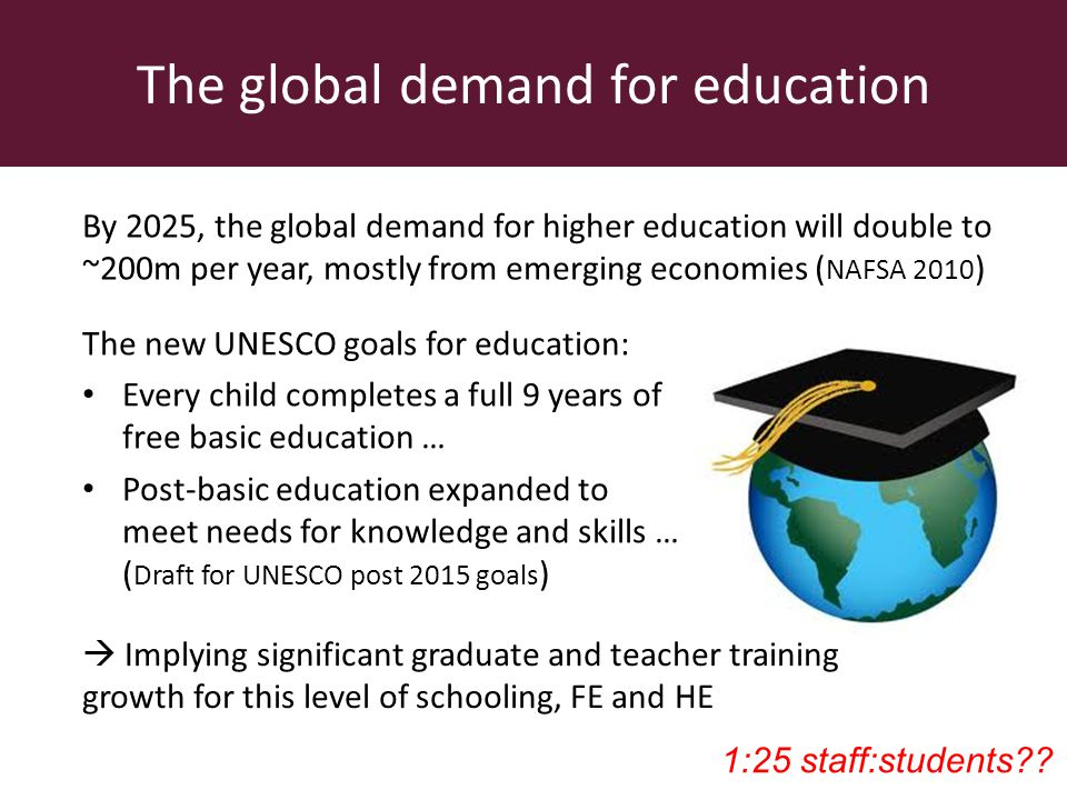 The global demand for education The new UNESCO goals for education: Every child completes a full 9 years of free basic education … Post-basic education expanded to meet needs for knowledge and skills … ( Draft for UNESCO post 2015 goals ) By 2025, the global demand for higher education will double to ~200m per year, mostly from emerging economies ( NAFSA 2010 ) Implying significant graduate and teacher training growth for this level of schooling, FE and HE 1:25 staff:students