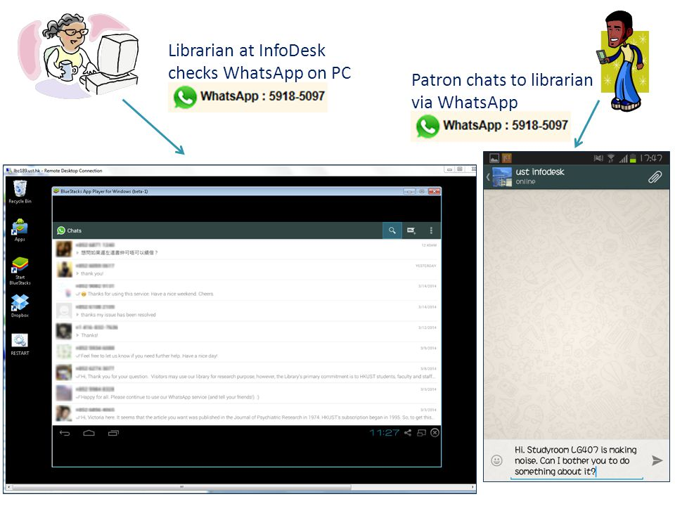 Librarian at InfoDesk checks WhatsApp on PC Patron chats to librarian via WhatsApp