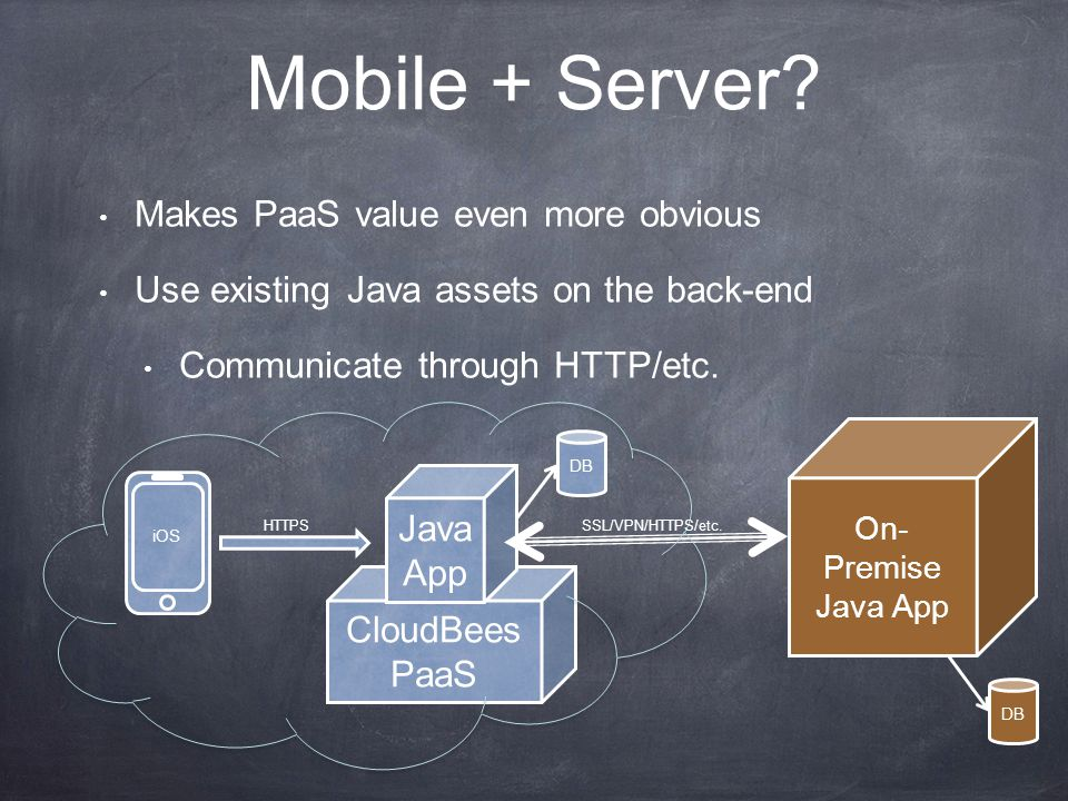 Mobile + Server.