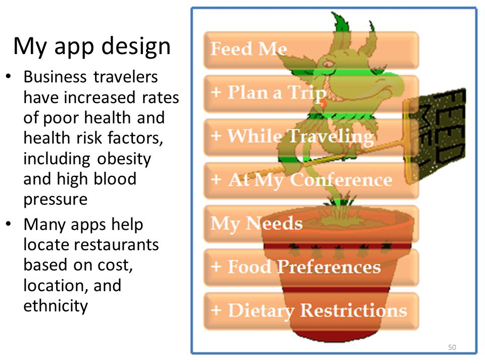 My app design Business travelers have increased rates of poor health and health risk factors, including obesity and high blood pressure Many apps help locate restaurants based on cost, location, and ethnicity 50