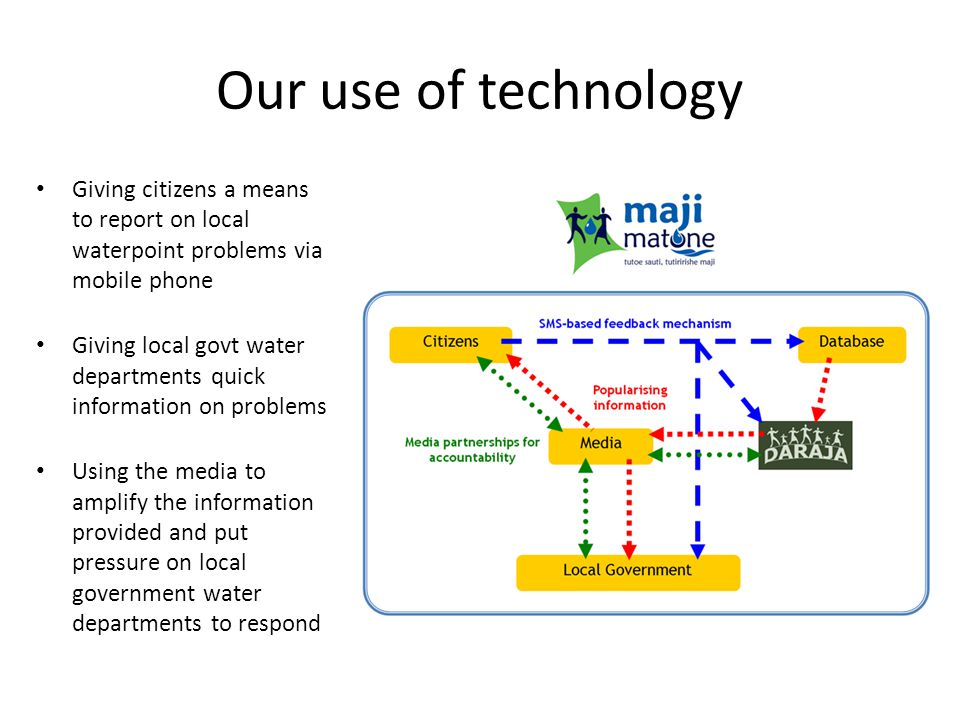 Our use of technology Giving citizens a means to report on local waterpoint problems via mobile phone Giving local govt water departments quick information on problems Using the media to amplify the information provided and put pressure on local government water departments to respond