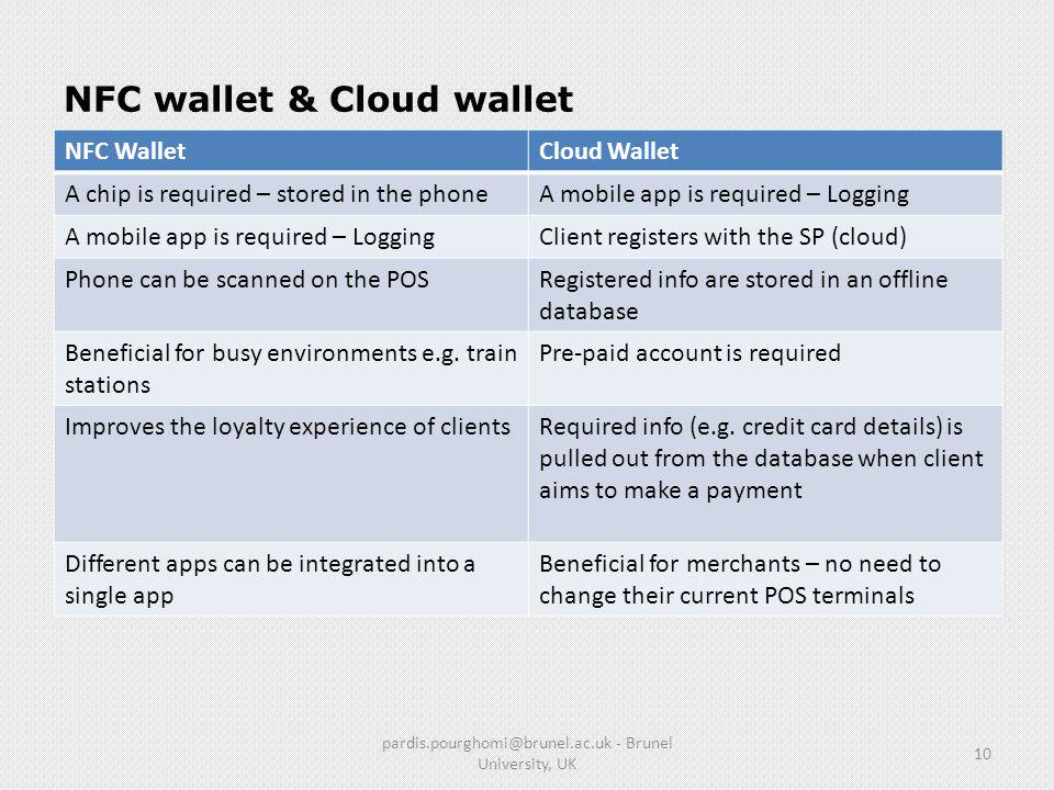 NFC wallet & Cloud wallet NFC WalletCloud Wallet A chip is required – stored in the phoneA mobile app is required – Logging Client registers with the
