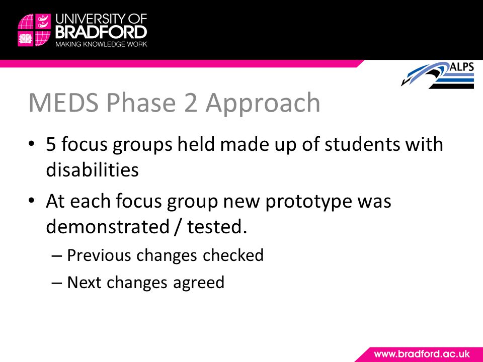 MEDS Phase 2 Approach 5 focus groups held made up of students with disabilities At each focus group new prototype was demonstrated / tested. – Previou