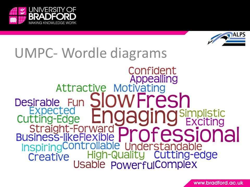 UMPC- Wordle diagrams