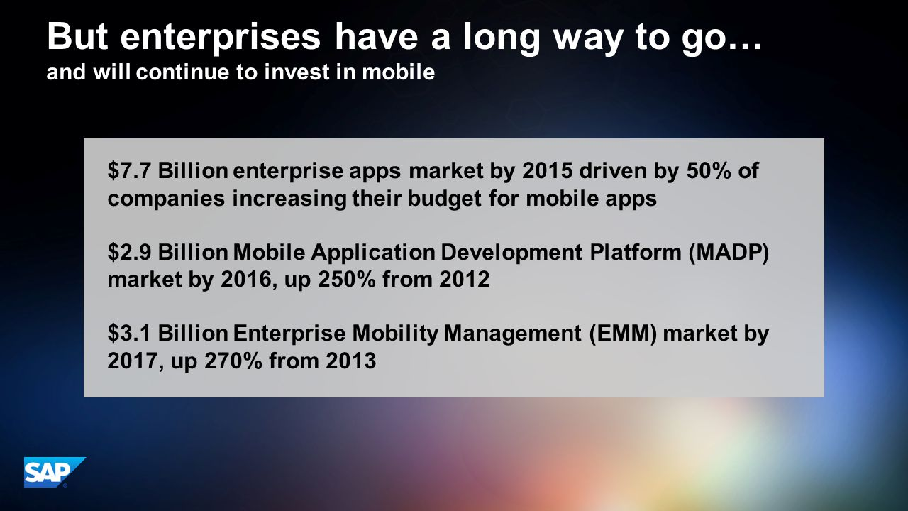 ©2014 SAP AG or an SAP affiliate company. All rights reserved.4 Appendix But enterprises have a long way to go… and will continue to invest in mobile