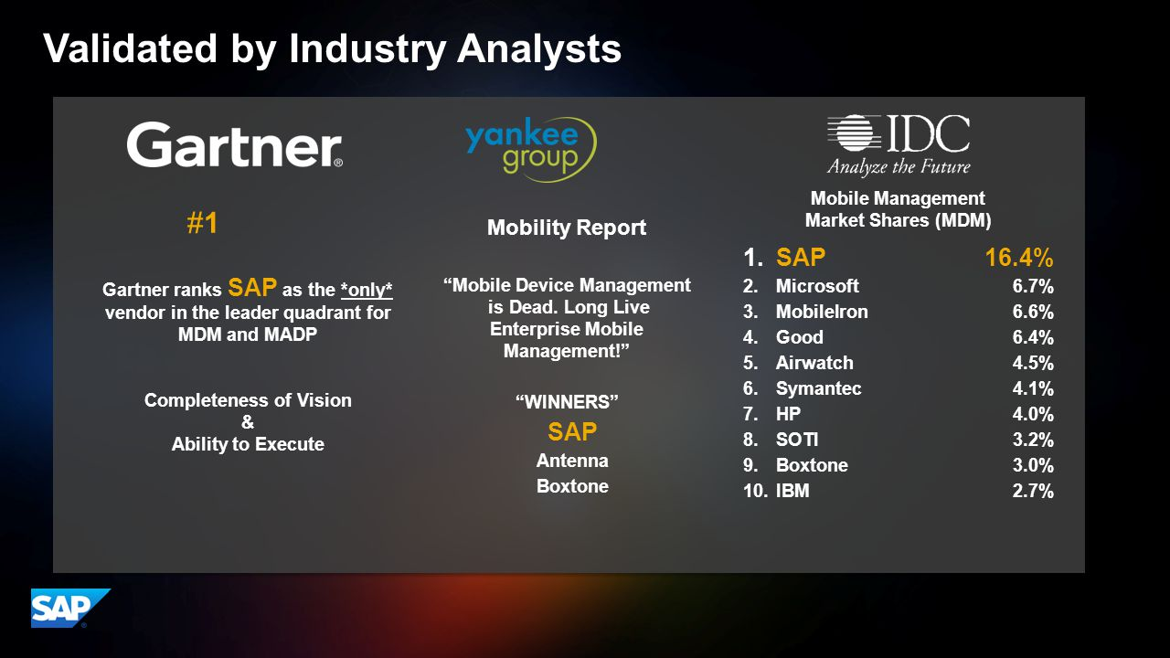 ©2014 SAP AG or an SAP affiliate company. All rights reserved.7 #1 Gartner ranks SAP as the *only* vendor in the leader quadrant for MDM and MADP Comp
