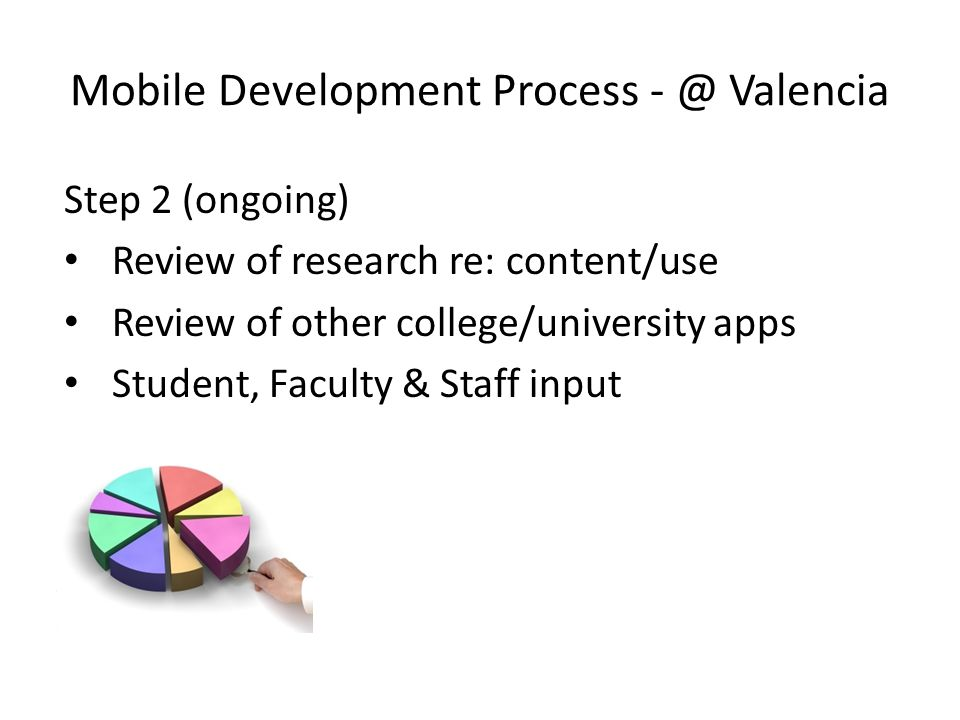 Mobile Development Process - @ Valencia Step 2 (ongoing) Review of research re: content/use Review of other college/university apps Student, Faculty & Staff input