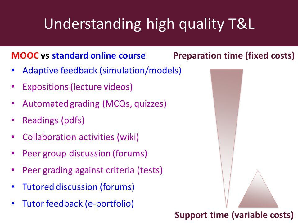 Adaptive feedback (simulation/models) Expositions (lecture videos) Automated grading (MCQs, quizzes) Readings (pdfs) Collaboration activities (wiki) Peer group discussion (forums) Peer grading against criteria (tests) Tutored discussion (forums) Tutor feedback (e-portfolio) Adaptive feedback (simulation/models) Expositions (lecture videos) Automated grading (MCQs, quizzes) Readings (pdfs) Collaboration activities (wiki) Peer group discussion (forums) Peer grading against criteria (tests) Tutored discussion (forums) Tutor feedback (e-portfolio) Adaptive feedback (simulation/models) Expositions (lecture videos) Automated grading (MCQs, quizzes) Readings (pdfs) Collaboration activities (wiki) Peer group discussion (forums) Peer grading against criteria (tests) Tutored discussion (forums) Tutor feedback (e-portfolio) Understanding high quality T&L MOOC vs standard online coursePreparation time (fixed costs) Support time (variable costs)