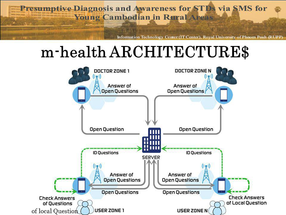 m-health ARCHITECTURE$ of local Question