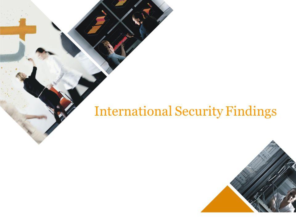 International Security Findings