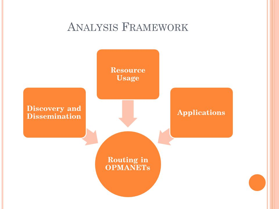 A NALYSIS F RAMEWORK Routing in OPMANETs Discovery and Dissemination Resource Usage Applications