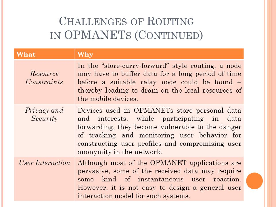 C HALLENGES OF R OUTING IN OPMANET S (C ONTINUED ) WhatWhy Resource Constraints In the store-carry-forward style routing, a node may have to buffer data for a long period of time before a suitable relay node could be found – thereby leading to drain on the local resources of the mobile devices.