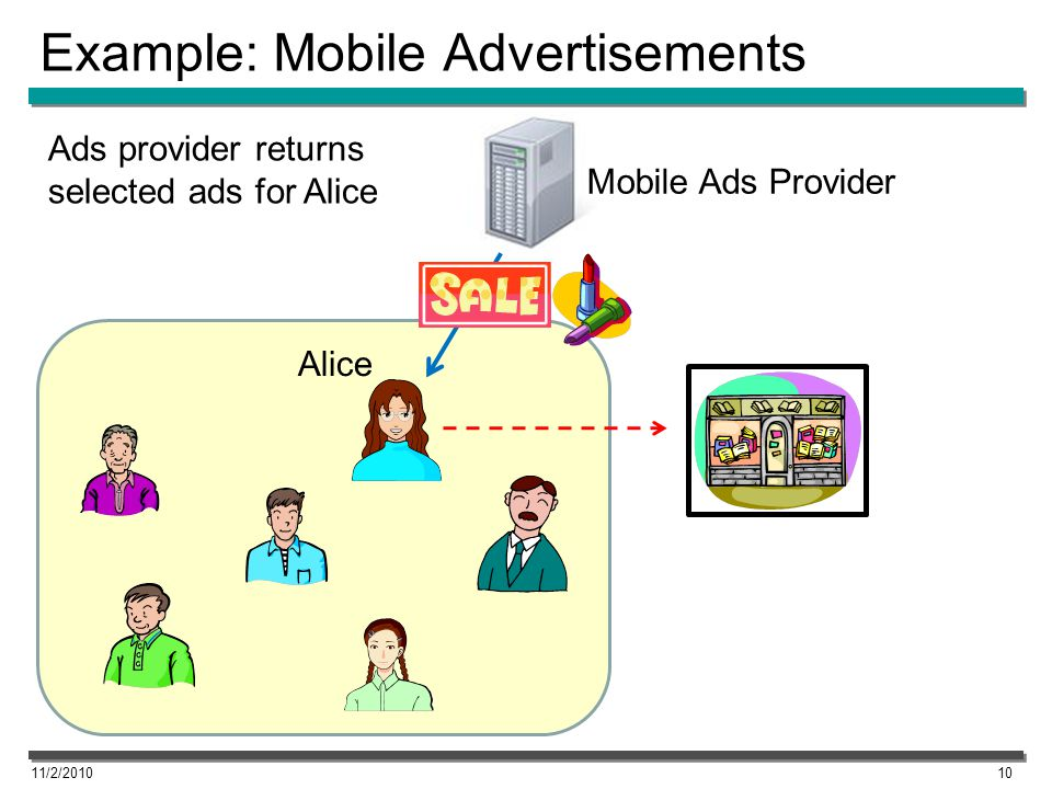 Example: Mobile Advertisements 11/2/201010 Ads provider returns selected ads for Alice Mobile Ads Provider Alice