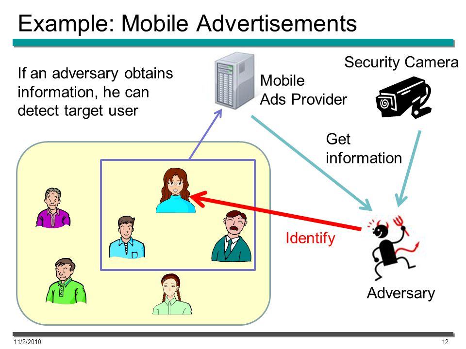 Example: Mobile Advertisements 11/2/201012 Identify Adversary Get information If an adversary obtains information, he can detect target user Security
