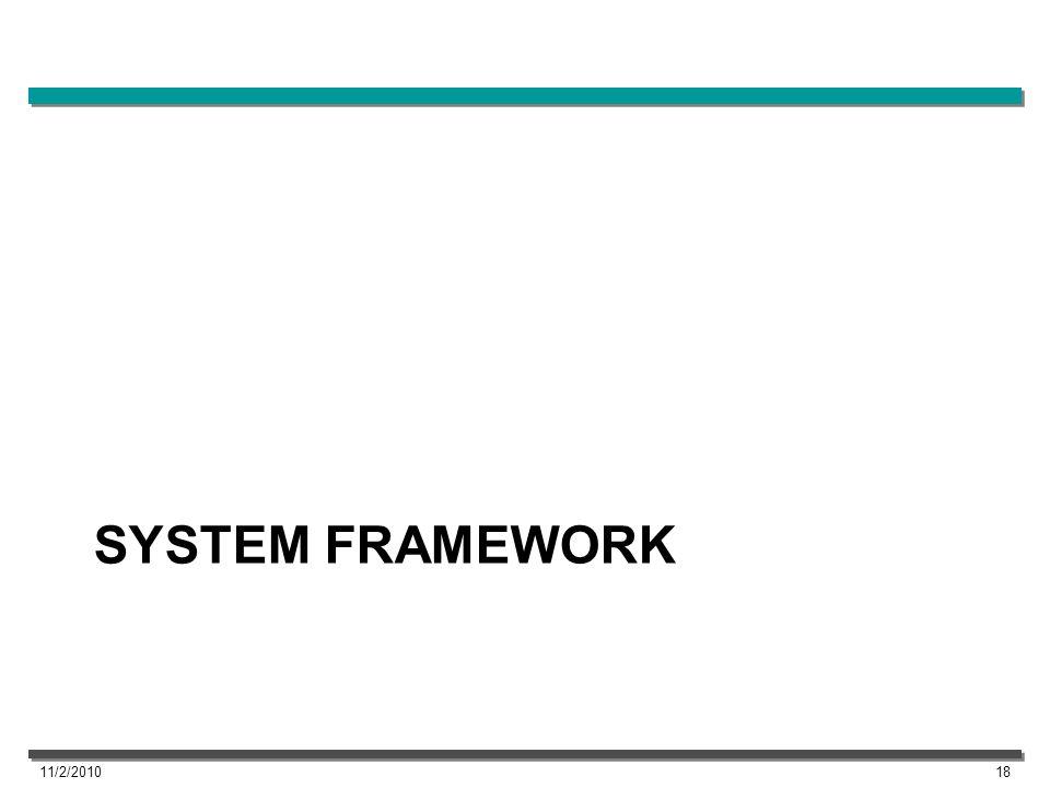 SYSTEM FRAMEWORK 11/2/201018