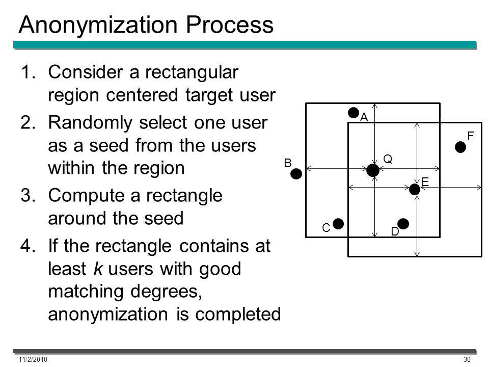 Anonymization Process 1.Consider a rectangular region centered target user 2.Randomly select one user as a seed from the users within the region 3.Com