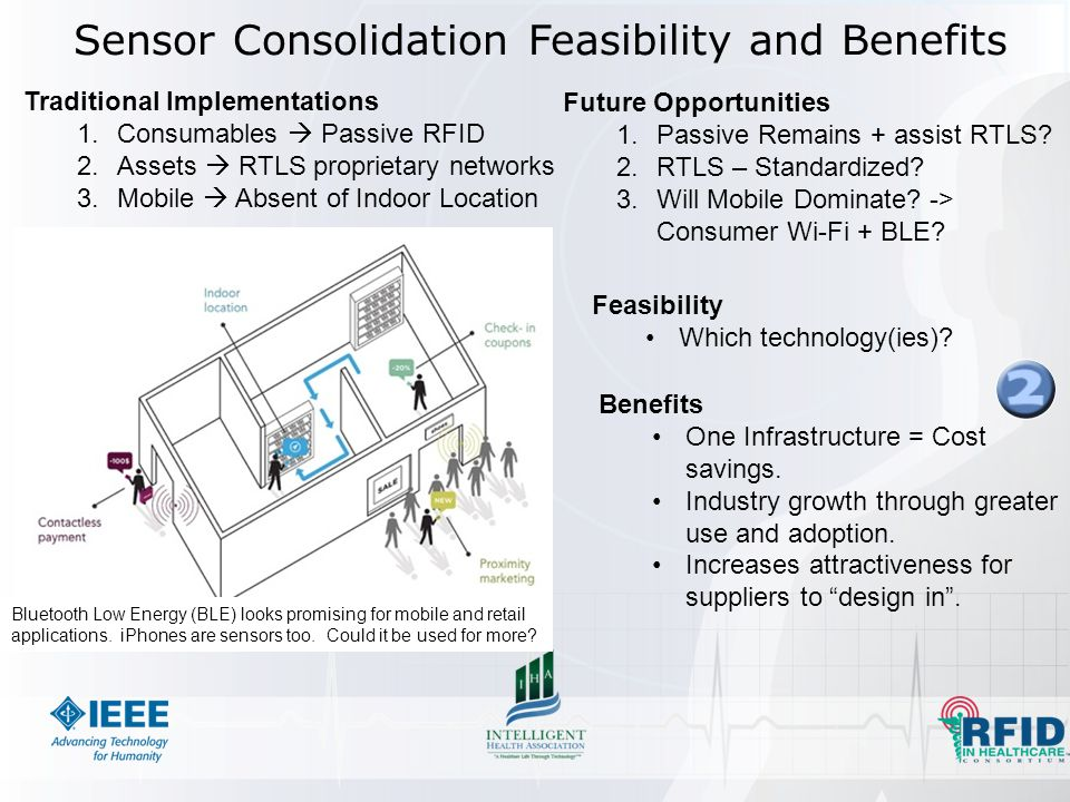 Sensor Consolidation Feasibility and Benefits Traditional Implementations 1.Consumables Passive RFID 2.Assets RTLS proprietary networks 3.Mobile Absent of Indoor Location Future Opportunities 1.Passive Remains + assist RTLS.