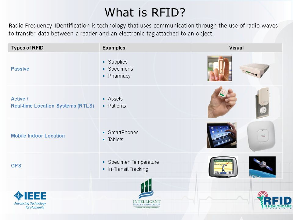 Types of RFIDExamplesVisual Passive Supplies Specimens Pharmacy Active / Real-time Location Systems (RTLS) Assets Patients Mobile Indoor Location SmartPhones Tablets GPS Specimen Temperature In-Transit Tracking What is RFID.