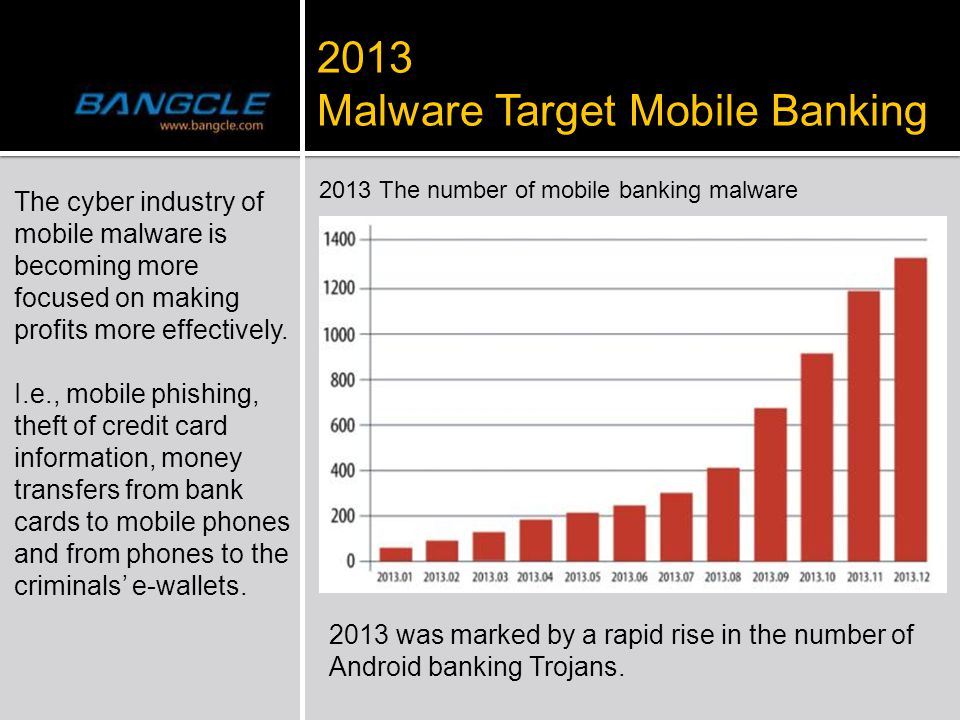 2013 Malware Target Mobile Banking The cyber industry of mobile malware is becoming more focused on making profits more effectively. I.e., mobile phis