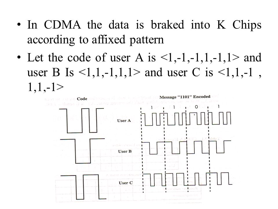 In CDMA the data is braked into K Chips according to affixed pattern Let the code of user A is and user B Is and user C is
