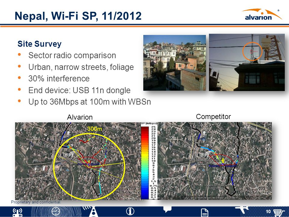 10 Proprietary and confidential. Nepal, Wi-Fi SP, 11/2012 Site Survey Sector radio comparison Urban, narrow streets, foliage 30% interference End devi