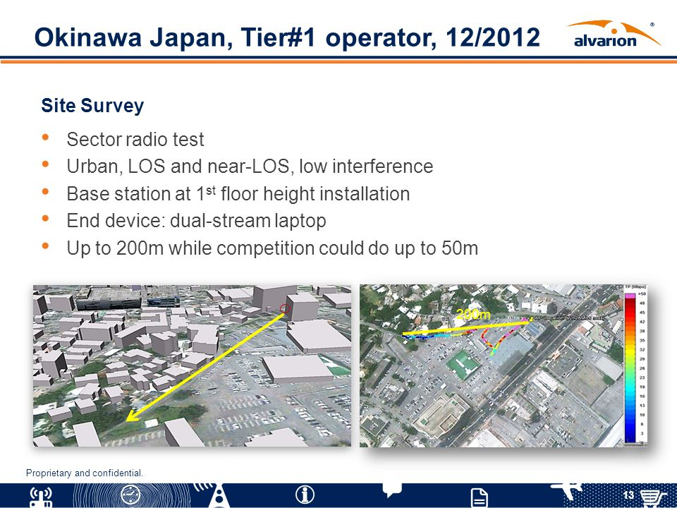13 Proprietary and confidential. Okinawa Japan, Tier#1 operator, 12/2012 Site Survey Sector radio test Urban, LOS and near-LOS, low interference Base