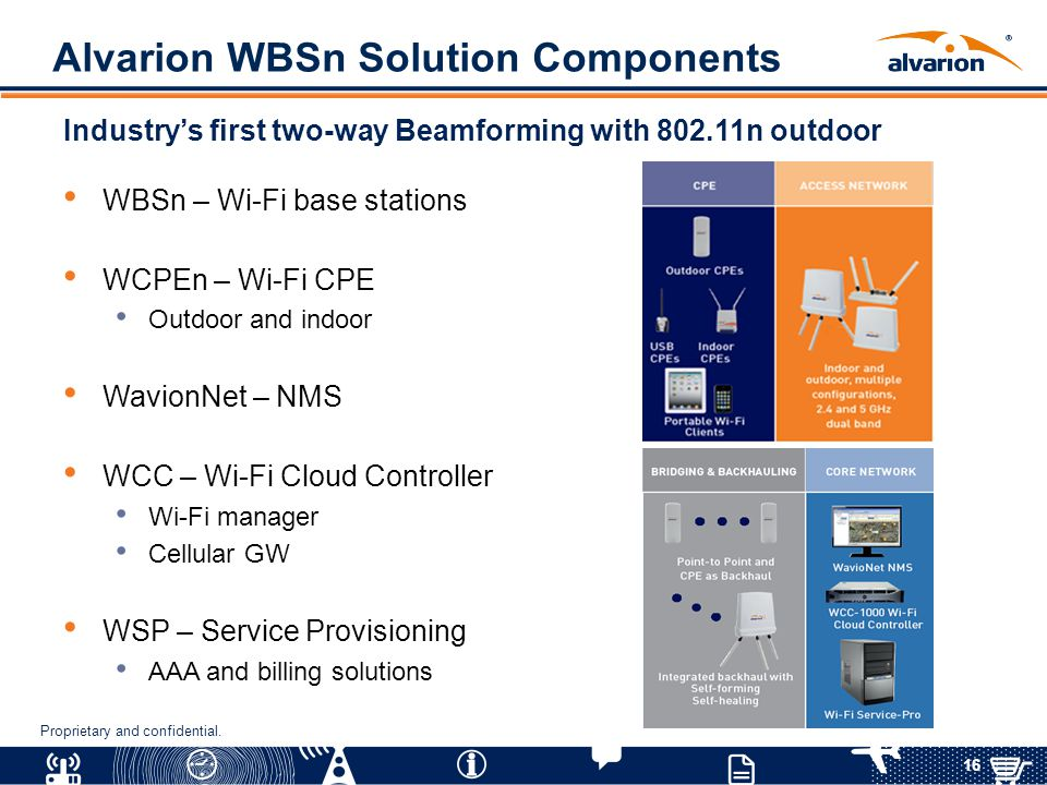 16 Proprietary and confidential. Alvarion WBSn Solution Components Industrys first two-way Beamforming with 802.11n outdoor WBSn – Wi-Fi base stations