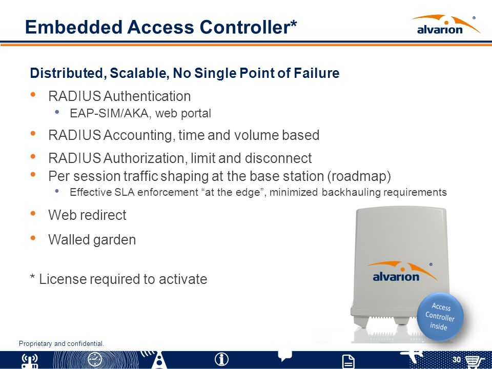 30 Proprietary and confidential. Embedded Access Controller* Distributed, Scalable, No Single Point of Failure RADIUS Authentication EAP-SIM/AKA, web