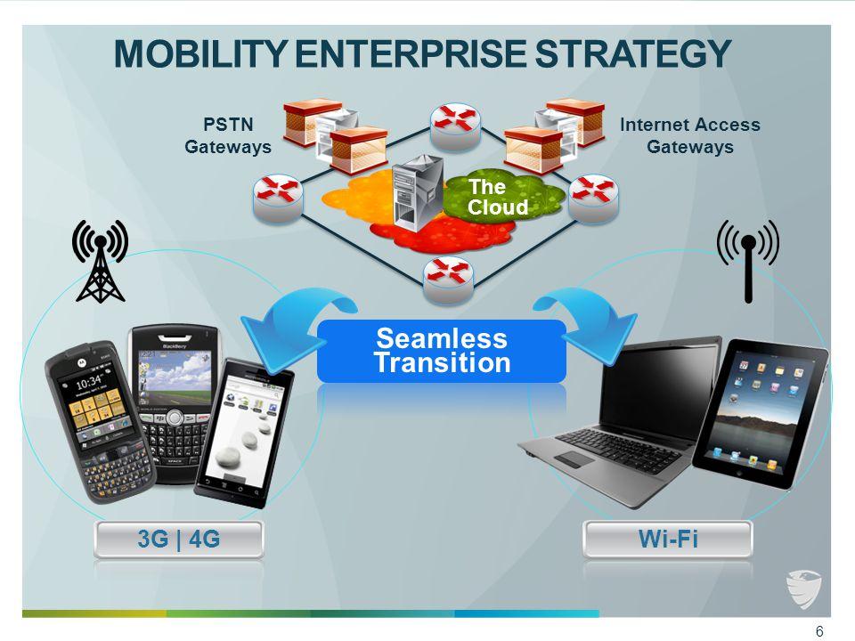 MOBILITY ENTERPRISE STRATEGY 3G | 4G Seamless Transition Wi-Fi The Cloud Internet Access Gateways PSTN Gateways 6