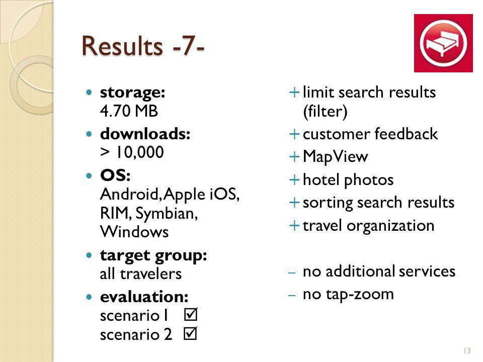 Results -7- storage: 4.70 MB downloads: > 10,000 OS: Android, Apple iOS, RIM, Symbian, Windows target group: all travelers evaluation: scenario I scenario 2 limit search results (filter) customer feedback MapView hotel photos sorting search results travel organization – no additional services – no tap-zoom 13