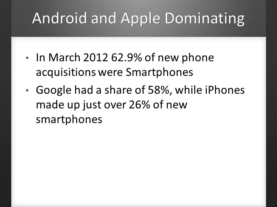Android and Apple Dominating In March 2012 62.9% of new phone acquisitions were Smartphones Google had a share of 58%, while iPhones made up just over 26% of new smartphones