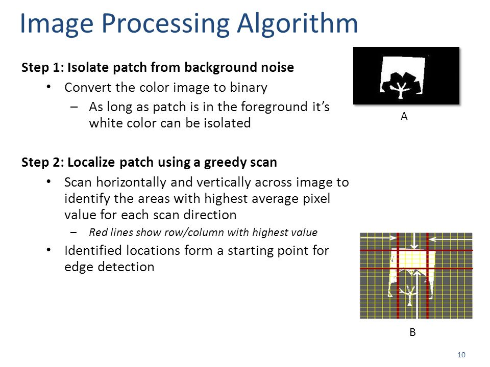 10 Image Processing Algorithm Step 1: Isolate patch from background noise Convert the color image to binary –As long as patch is in the foreground its white color can be isolated Step 2: Localize patch using a greedy scan Scan horizontally and vertically across image to identify the areas with highest average pixel value for each scan direction –Red lines show row/column with highest value Identified locations form a starting point for edge detection A B