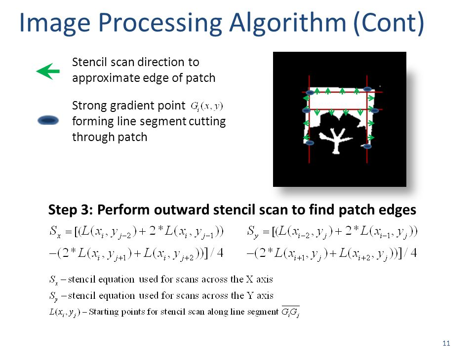 11 Image Processing Algorithm (Cont) Step 3: Perform outward stencil scan to find patch edges Strong gradient point forming line segment cutting through patch Stencil scan direction to approximate edge of patch