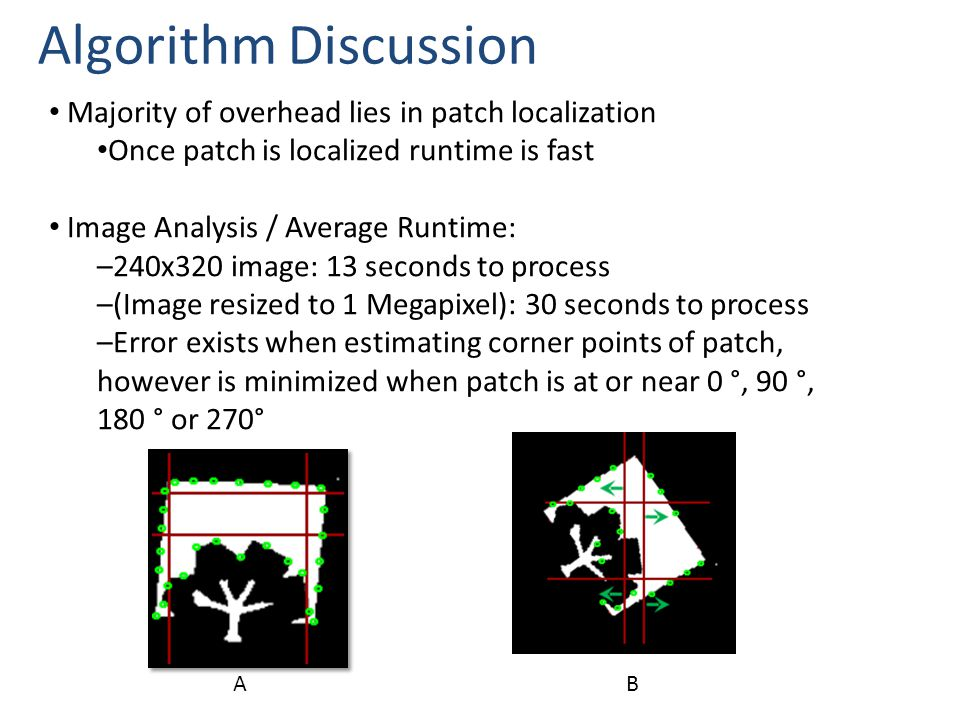 Algorithm Discussion Majority of overhead lies in patch localization Once patch is localized runtime is fast Image Analysis / Average Runtime: –240x320 image: 13 seconds to process –(Image resized to 1 Megapixel): 30 seconds to process –Error exists when estimating corner points of patch, however is minimized when patch is at or near 0 °, 90 °, 180 ° or 270° AB