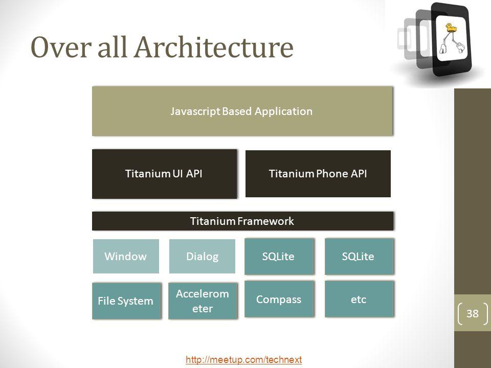 http://meetup.com/technext 38 Over all Architecture Javascript Based Application Titanium UI API Titanium Phone API Titanium Framework WindowDialog SQLite File System Accelerom eter Compass etc