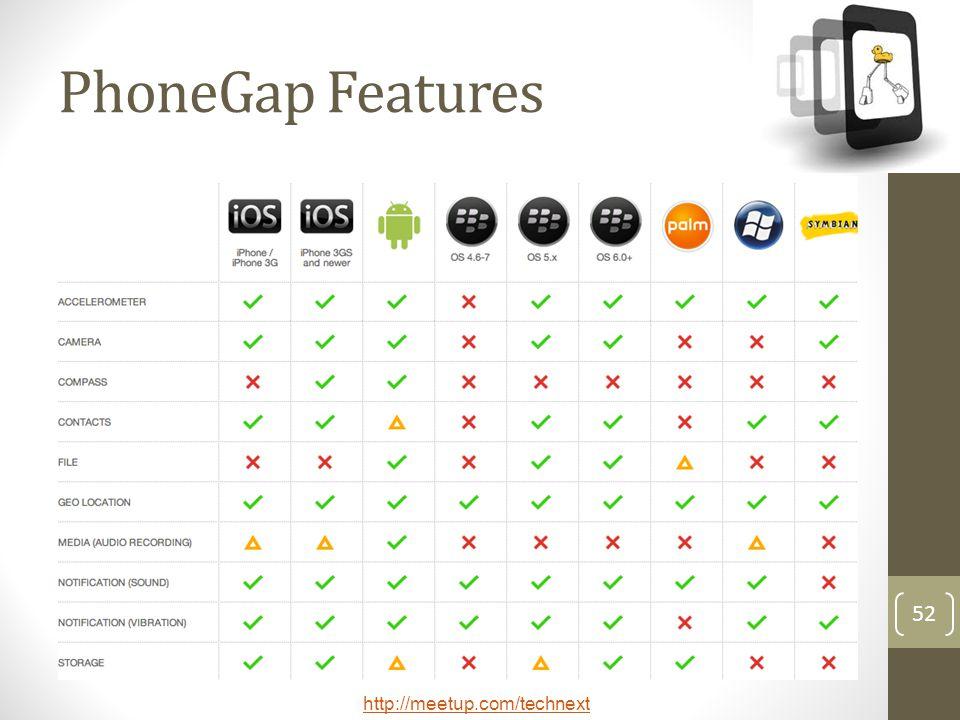 http://meetup.com/technext 52 PhoneGap Features