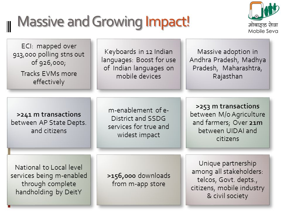 ECI: mapped over 913,000 polling stns out of 926,000; Tracks EVMs more effectively Keyboards in 12 Indian languages: Boost for use of Indian languages on mobile devices Massive adoption in Andhra Pradesh, Madhya Pradesh, Maharashtra, Rajasthan >241 m transactions between AP State Depts.
