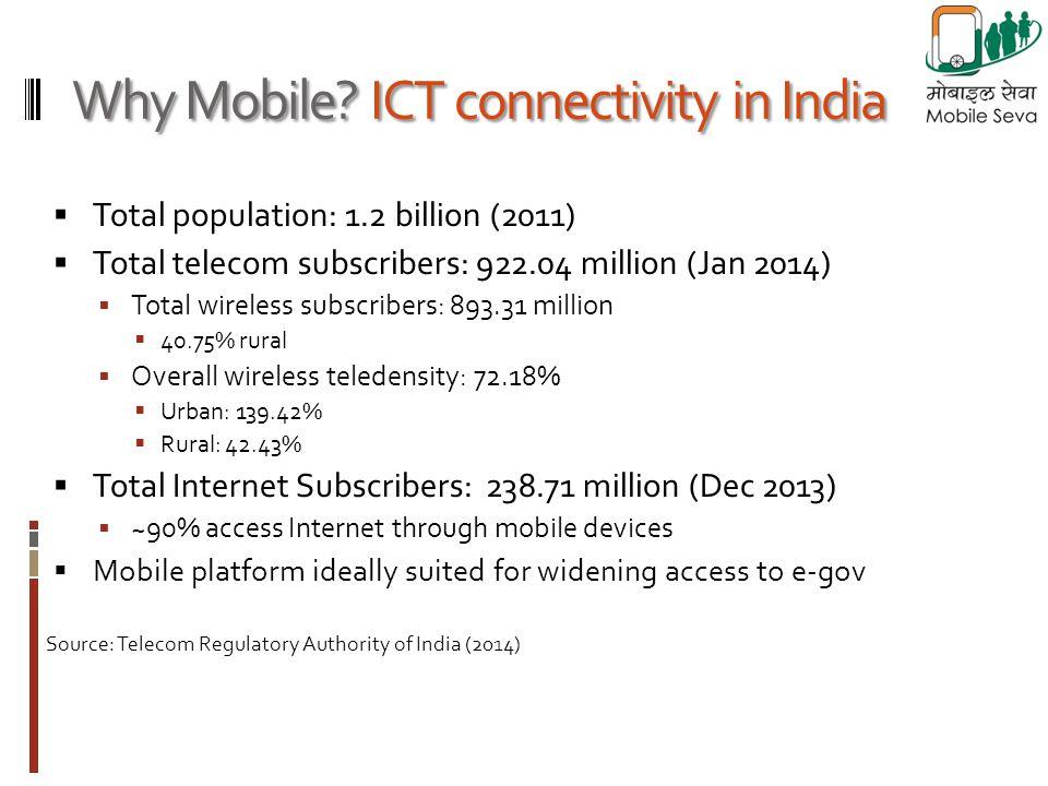 Total population: 1.2 billion (2011) Total telecom subscribers: 922.04 million (Jan 2014) Total wireless subscribers: 893.31 million 40.75% rural Over